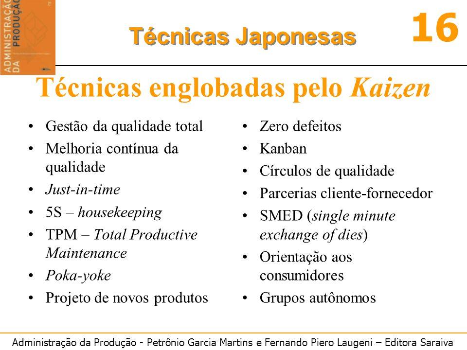 Administração da Produção - Petrônio Garcia Martins e Fernando Piero Laugeni – Editora Saraiva 16 Técnicas Japonesas Técnicas englobadas pelo Kaizen G