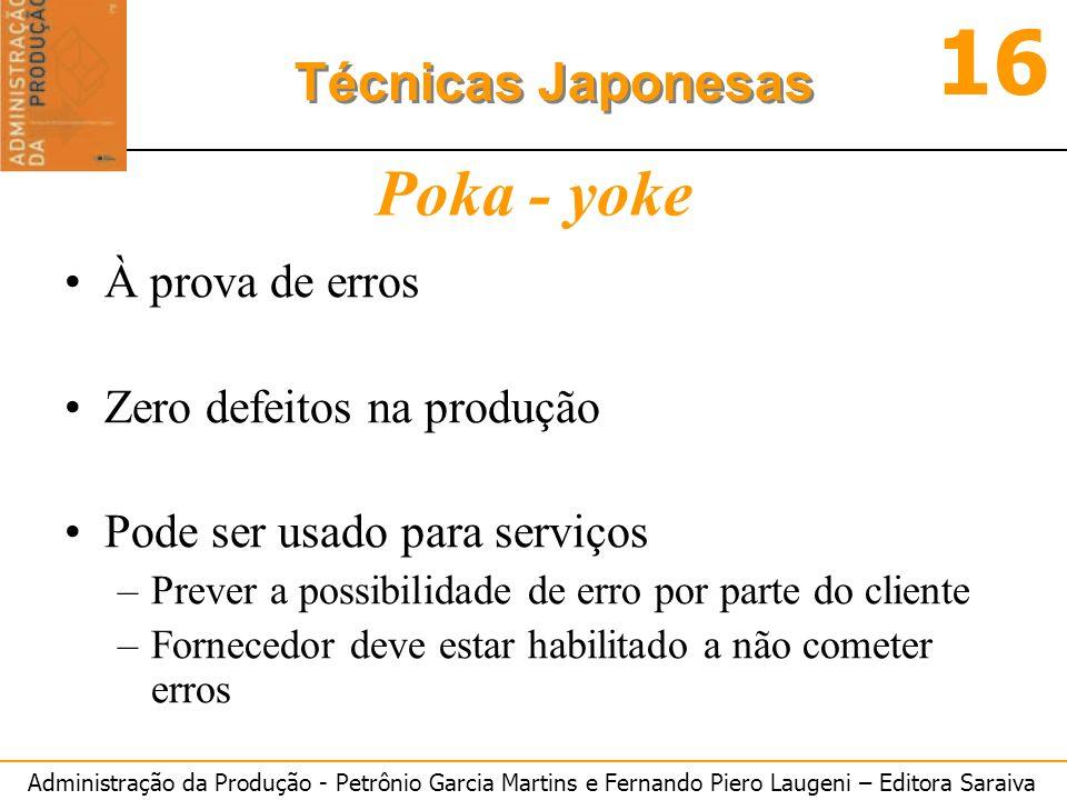 Administração da Produção - Petrônio Garcia Martins e Fernando Piero Laugeni – Editora Saraiva 16 Técnicas Japonesas Poka - yoke À prova de erros Zero