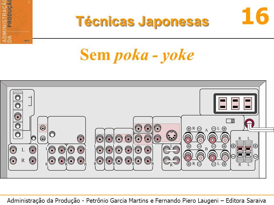 Administração da Produção - Petrônio Garcia Martins e Fernando Piero Laugeni – Editora Saraiva 16 Técnicas Japonesas Sem poka - yoke