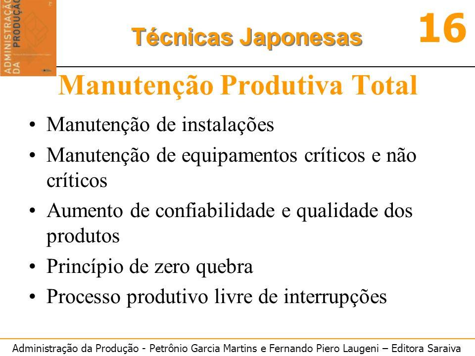 Administração da Produção - Petrônio Garcia Martins e Fernando Piero Laugeni – Editora Saraiva 16 Técnicas Japonesas Manutenção Produtiva Total Manute