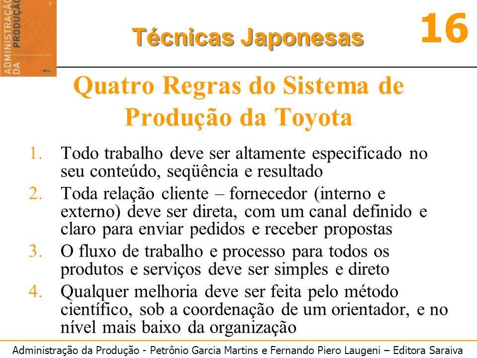 Administração da Produção - Petrônio Garcia Martins e Fernando Piero Laugeni – Editora Saraiva 16 Técnicas Japonesas Quatro Regras do Sistema de Produ