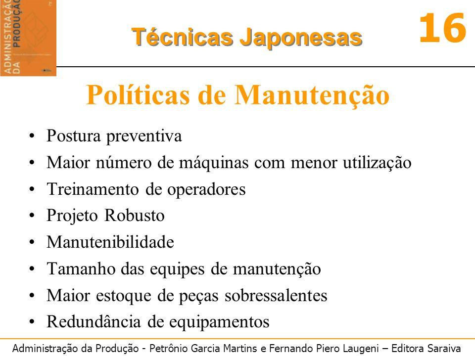 Administração da Produção - Petrônio Garcia Martins e Fernando Piero Laugeni – Editora Saraiva 16 Técnicas Japonesas Políticas de Manutenção Postura p