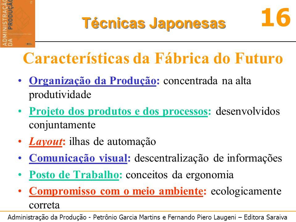 Administração da Produção - Petrônio Garcia Martins e Fernando Piero Laugeni – Editora Saraiva 16 Técnicas Japonesas Características da Fábrica do Fut