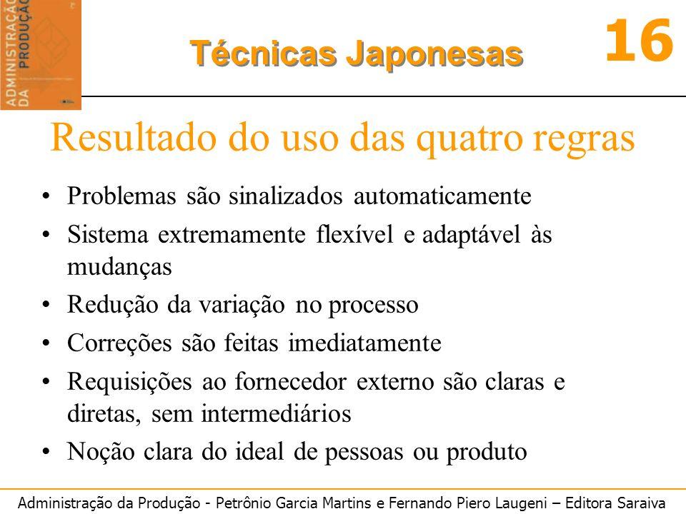 Administração da Produção - Petrônio Garcia Martins e Fernando Piero Laugeni – Editora Saraiva 16 Técnicas Japonesas Resultado do uso das quatro regra