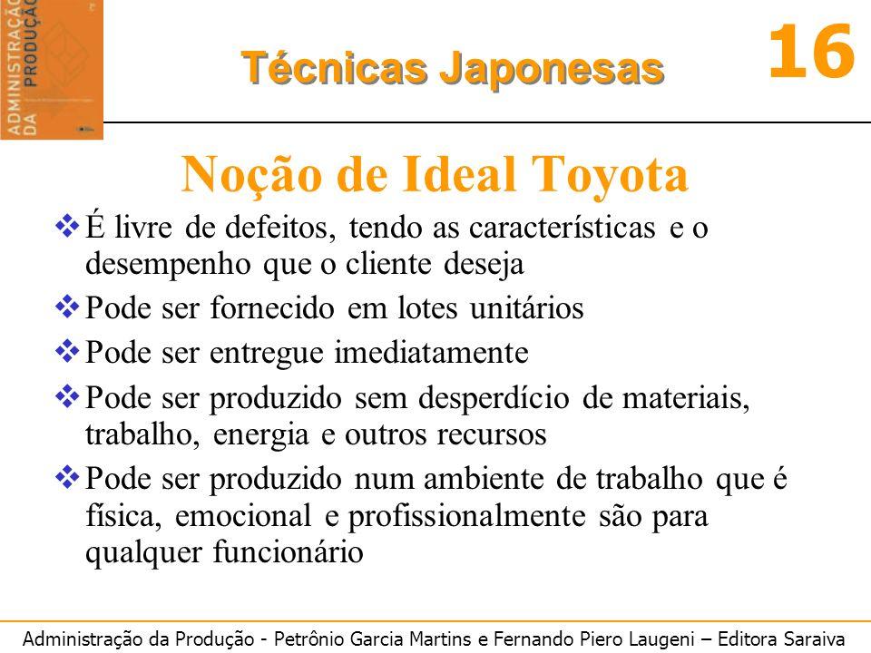 Administração da Produção - Petrônio Garcia Martins e Fernando Piero Laugeni – Editora Saraiva 16 Técnicas Japonesas Noção de Ideal Toyota É livre de