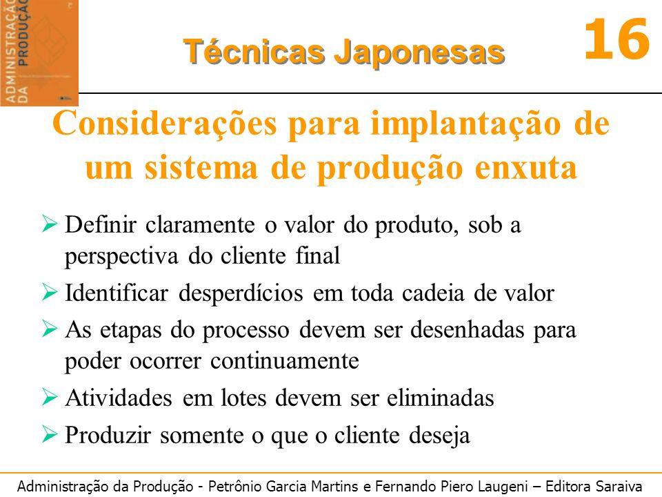 Administração da Produção - Petrônio Garcia Martins e Fernando Piero Laugeni – Editora Saraiva 16 Técnicas Japonesas Considerações para implantação de