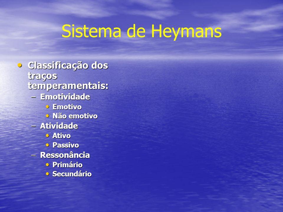 Sistema de Heymans Classificação dos traços temperamentais: Classificação dos traços temperamentais: –Emotividade Emotivo Emotivo Não emotivo Não emot