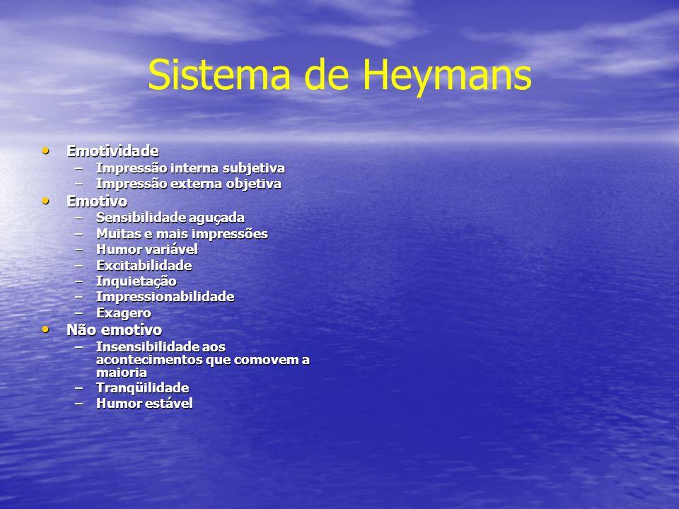 Sistema de Heymans Emotividade Emotividade –Impressão interna subjetiva –Impressão externa objetiva Emotivo Emotivo –Sensibilidade aguçada –Muitas e m
