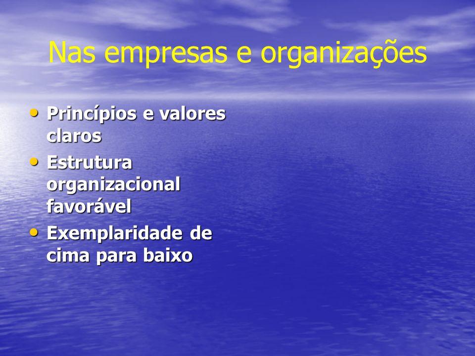 Nas empresas e organizações Princípios e valores claros Princípios e valores claros Estrutura organizacional favorável Estrutura organizacional favorá