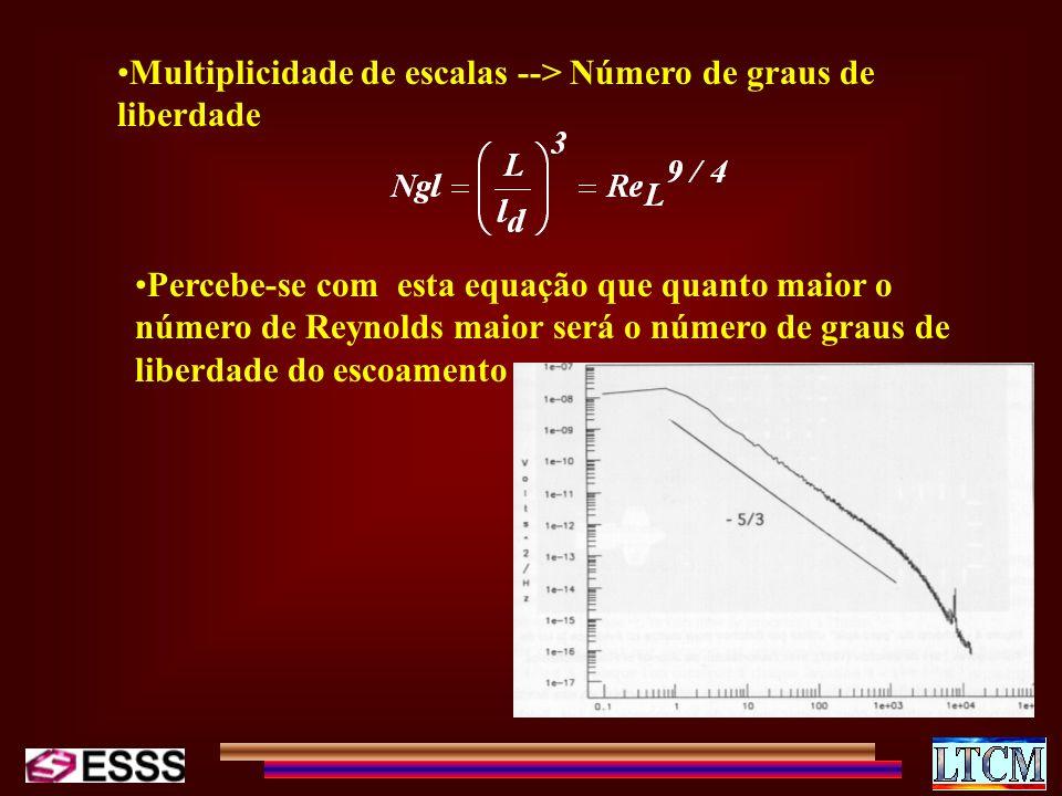 A média do produto de duas médias é igual ao produto das duas médias A média do produto de uma variável média por uma flutuação de uma variável é nula Observa-se que em todas as propriedades descritas, considerou-se que a média de uma variável é uma constante.