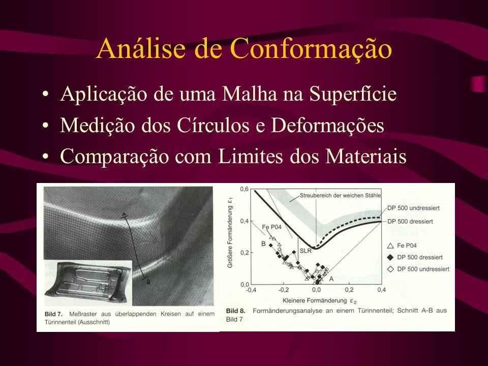 Análise de Conformação Aplicação de uma Malha na Superfície Medição dos Círculos e Deformações Comparação com Limites dos Materiais