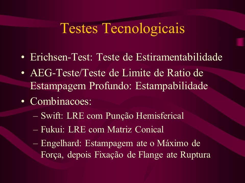 Testes Tecnologicais Erichsen-Test: Teste de Estiramentabilidade AEG-Teste/Teste de Limite de Ratio de Estampagem Profundo: Estampabilidade Combinacoe