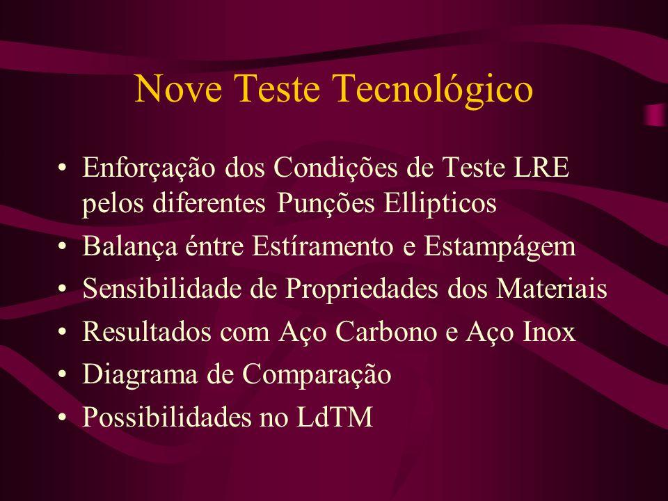 Nove Teste Tecnológico Enforçação dos Condições de Teste LRE pelos diferentes Punções Ellipticos Balança éntre Estíramento e Estampágem Sensibilidade