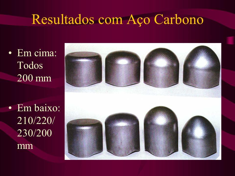 Resultados com Aço Carbono Em cima: Todos 200 mm Em baixo: 210/220/ 230/200 mm