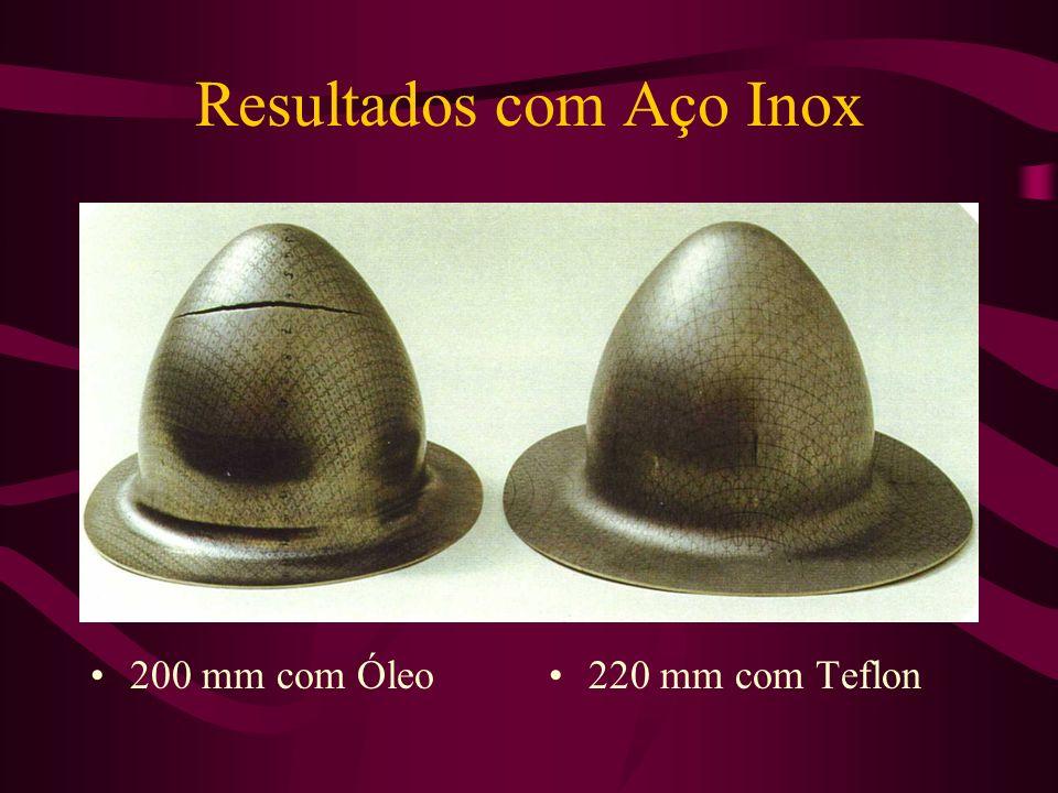 Resultados com Aço Inox 200 mm com Óleo220 mm com Teflon