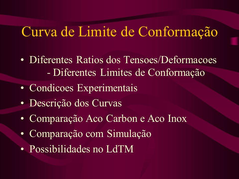 Curva de Limite de Conformação Diferentes Ratios dos Tensoes/Deformacoes - Diferentes Limites de Conformação Condicoes Experimentais Descrição dos Cur