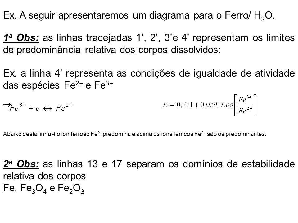 Ex. A seguir apresentaremos um diagrama para o Ferro/ H 2 O. 1 a Obs: as linhas tracejadas 1, 2, 3e 4 representam os limites de predominância relativa