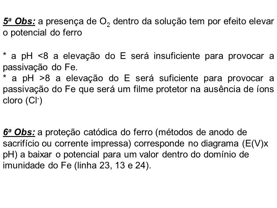 5 a Obs: a presença de O 2 dentro da solução tem por efeito elevar o potencial do ferro * a pH <8 a elevação do E será insuficiente para provocar a pa