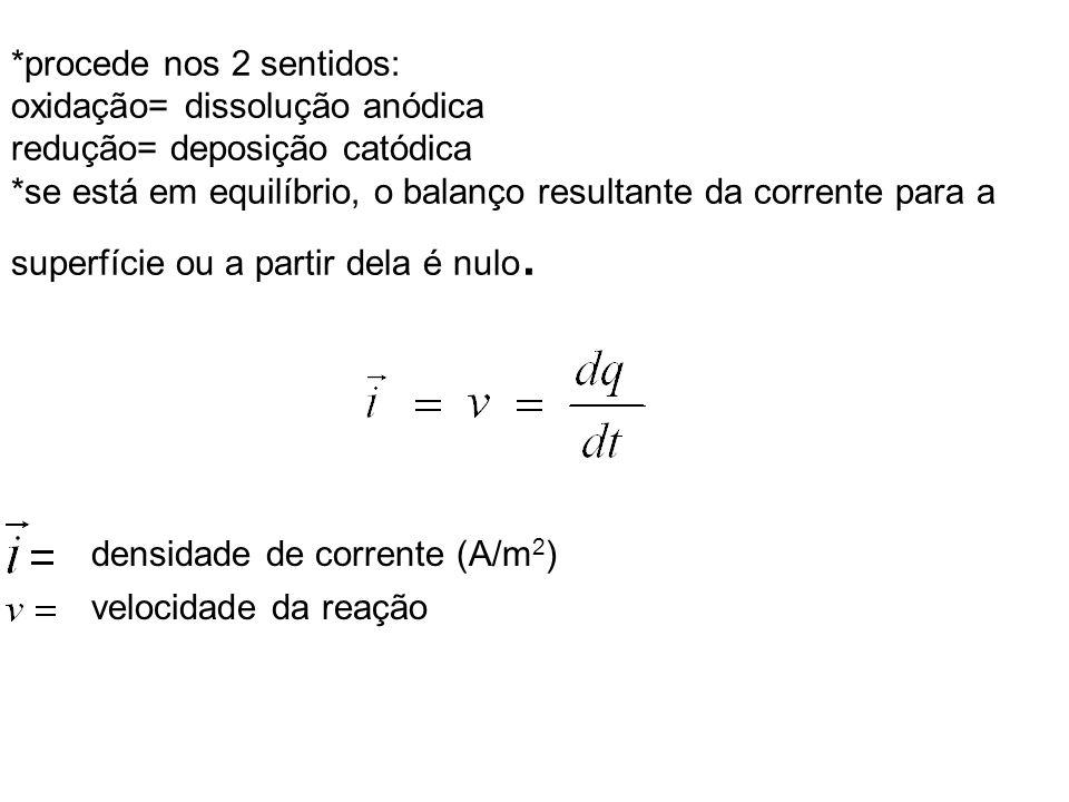 *procede nos 2 sentidos: oxidação= dissolução anódica redução= deposição catódica *se está em equilíbrio, o balanço resultante da corrente para a supe