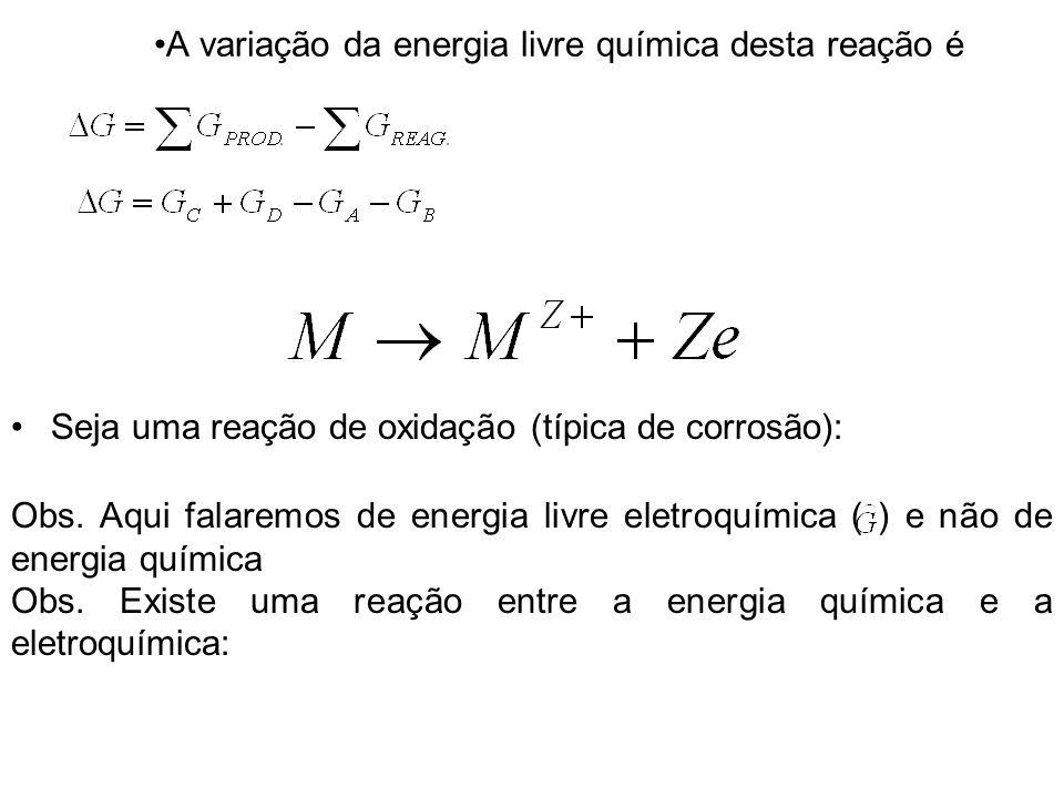 A variação da energia livre química desta reação é Obs. Aqui falaremos de energia livre eletroquímica ( ) e não de energia química Obs. Existe uma rea