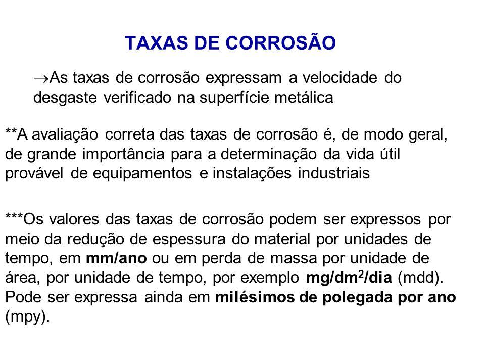 TAXAS DE CORROSÃO As taxas de corrosão expressam a velocidade do desgaste verificado na superfície metálica **A avaliação correta das taxas de corrosã