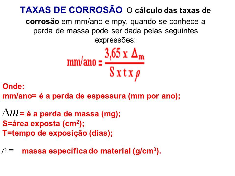 TAXAS DE CORROSÃO O cálculo das taxas de corrosão em mm/ano e mpy, quando se conhece a perda de massa pode ser dada pelas seguintes expressões: Onde: