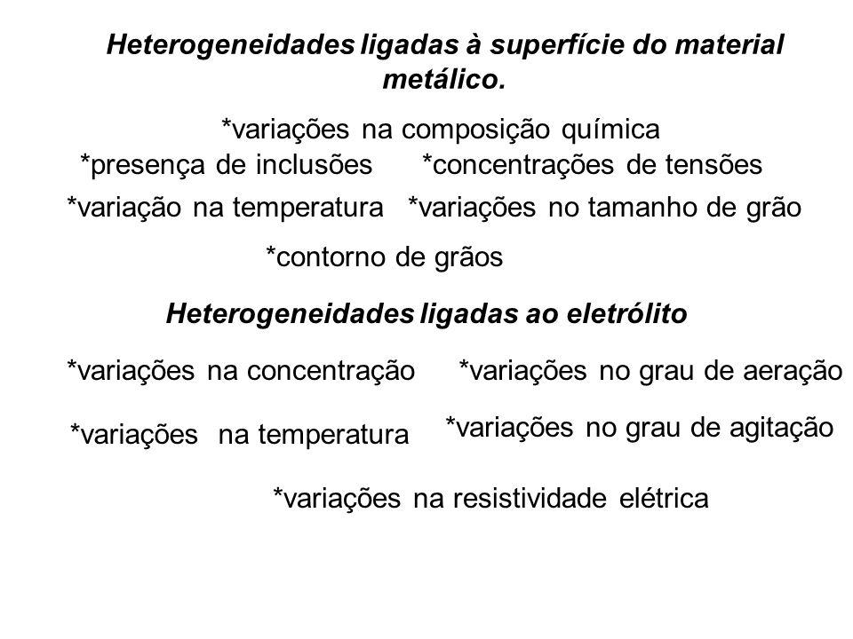 Heterogeneidades ligadas à superfície do material metálico. *variações na composição química *presença de inclusões*concentrações de tensões *variação