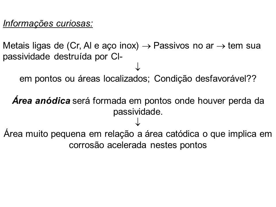 Informações curiosas: Metais ligas de (Cr, Al e aço inox) Passivos no ar tem sua passividade destruída por Cl- em pontos ou áreas localizados; Condiçã