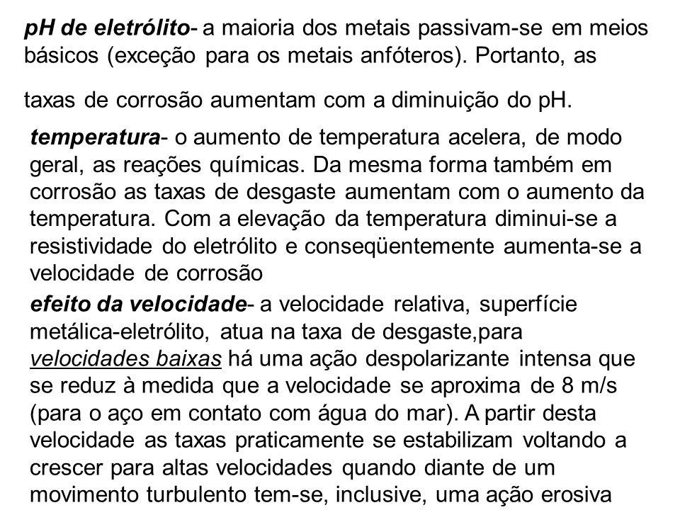 pH de eletrólito- a maioria dos metais passivam-se em meios básicos (exceção para os metais anfóteros). Portanto, as taxas de corrosão aumentam com a