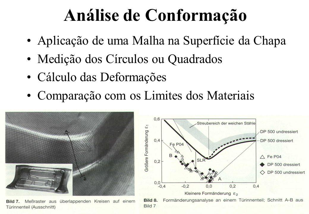 Análise de Conformação Aplicação de uma Malha na Superfície da Chapa Medição dos Círculos ou Quadrados Cálculo das Deformações Comparação com os Limit