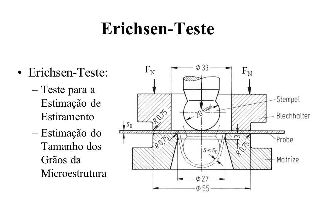 Erichsen-Teste Erichsen-Teste: –Teste para a Estimação de Estiramento –Estimação do Tamanho dos Grãos da Microestrutura FNFN FNFN