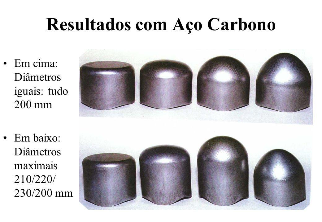 Resultados com Aço Carbono Em cima: Diâmetros iguais: tudo 200 mm Em baixo: Diâmetros maximais 210/220/ 230/200 mm