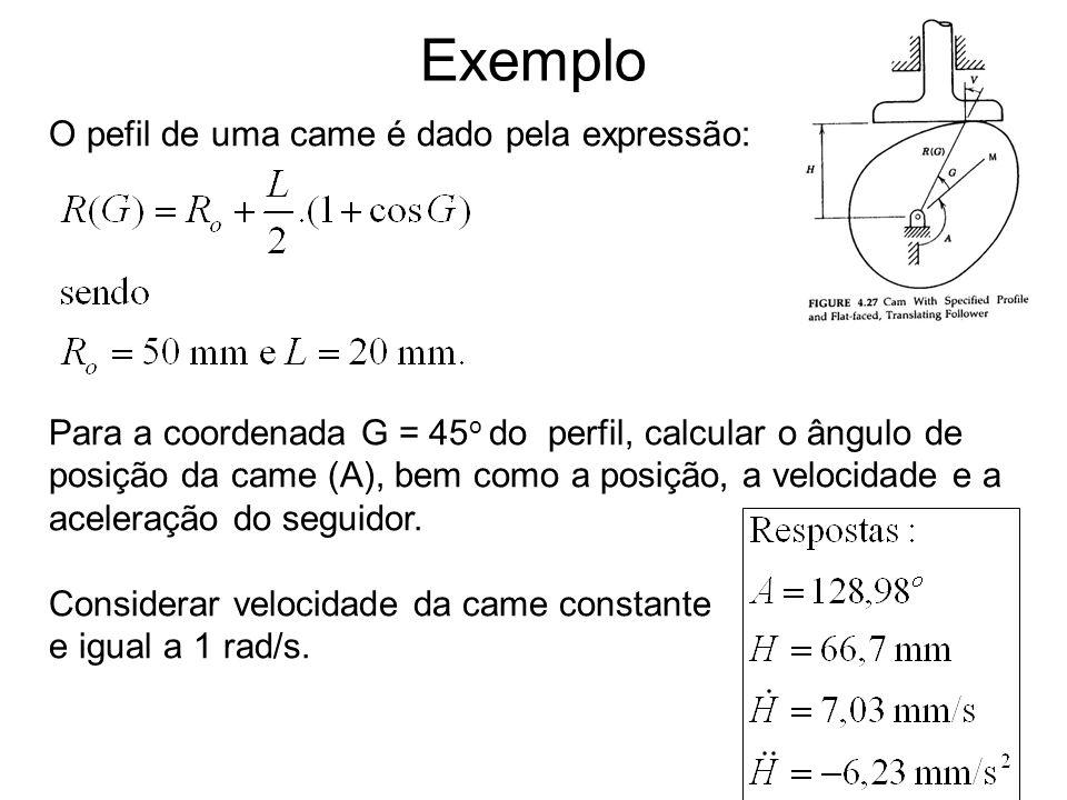Exemplo O pefil de uma came é dado pela expressão: Para a coordenada G = 45 o do perfil, calcular o ângulo de posição da came (A), bem como a posição,