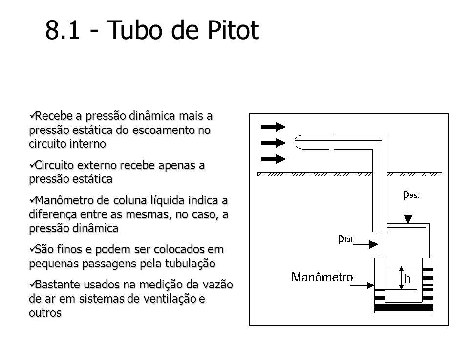 8.1 - Tubo de Pitot Recebe a pressão dinâmica mais a pressão estática do escoamento no circuito interno Recebe a pressão dinâmica mais a pressão estát