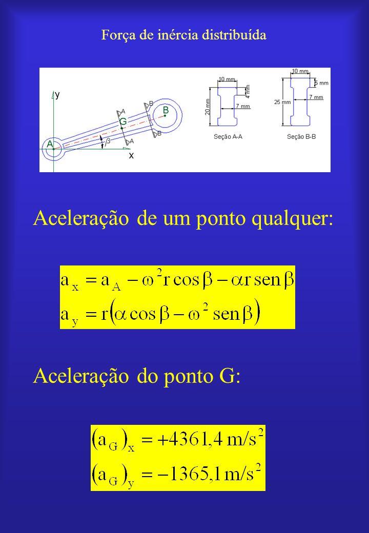 Força de inércia distribuída Aceleração de um ponto qualquer: Aceleração do ponto G: