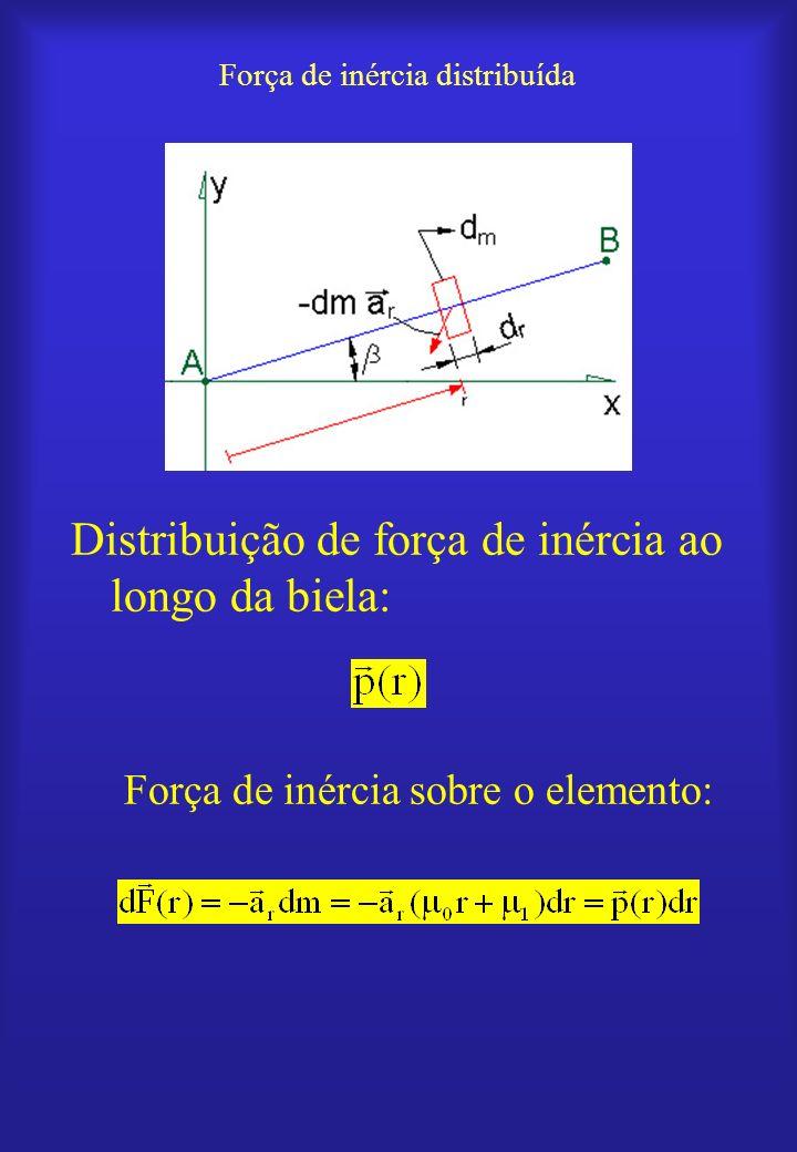 Força de inércia distribuída Distribuição de força de inércia ao longo da biela: Força de inércia sobre o elemento: