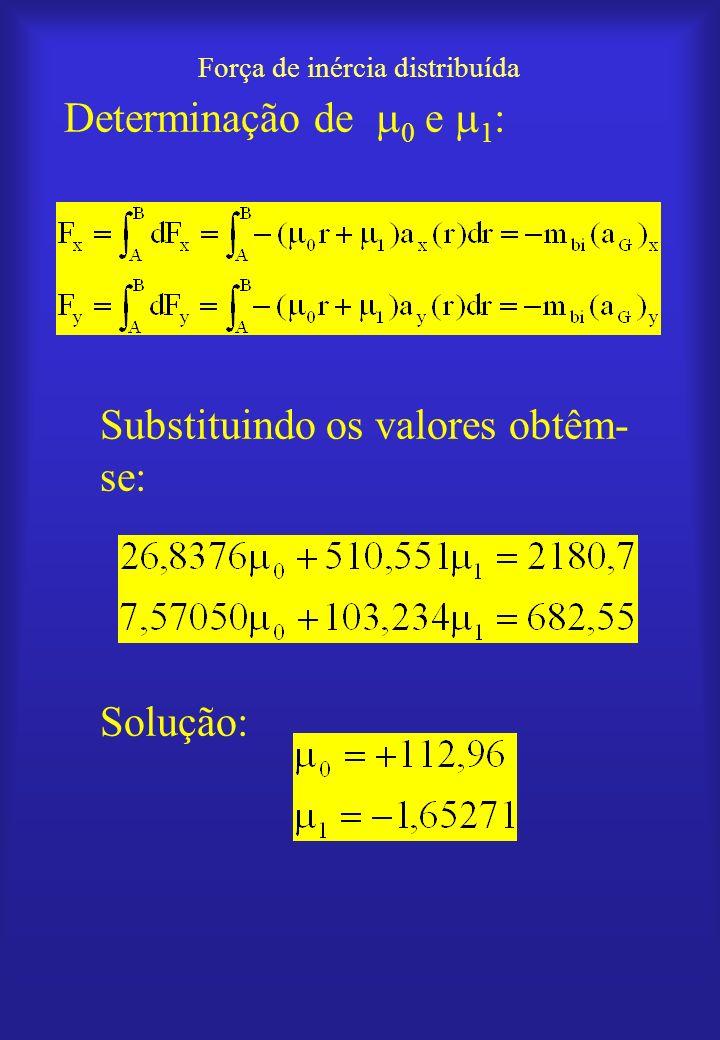 Força de inércia distribuída Determinação de 0 e 1 : Substituindo os valores obtêm- se: Solução: