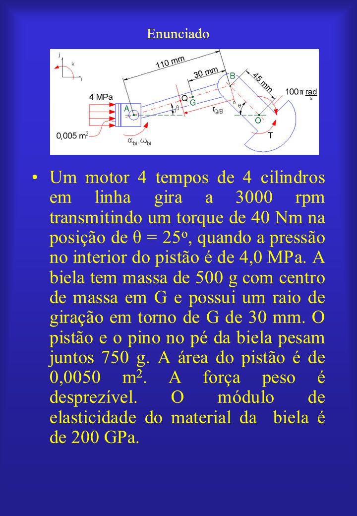 Um motor 4 tempos de 4 cilindros em linha gira a 3000 rpm transmitindo um torque de 40 Nm na posição de θ = 25 o, quando a pressão no interior do pist