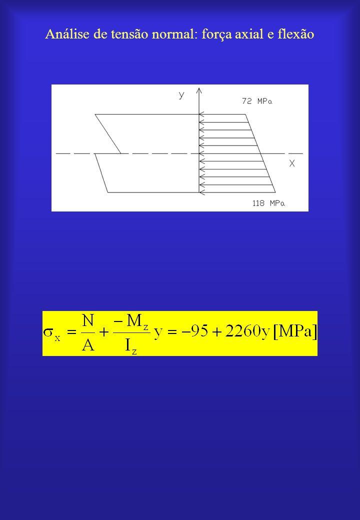 Análise de tensão normal: força axial e flexão