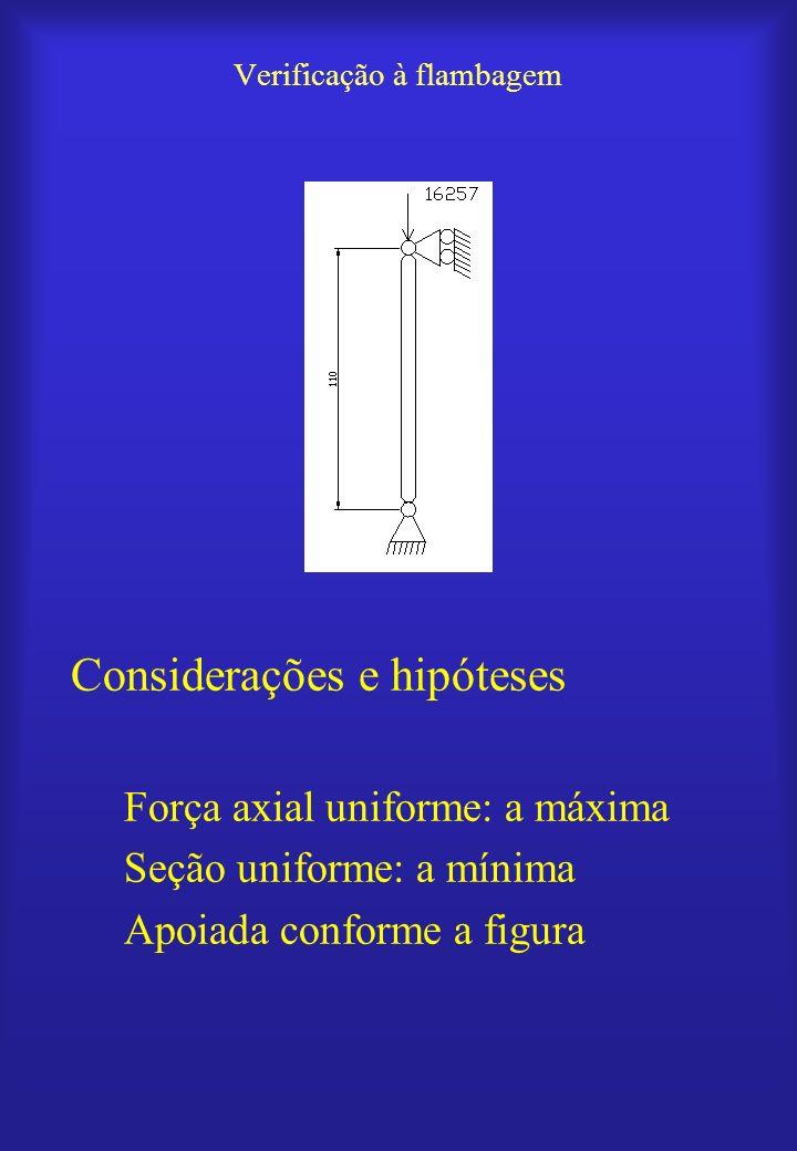 Verificação à flambagem Considerações e hipóteses Força axial uniforme: a máxima Seção uniforme: a mínima Apoiada conforme a figura