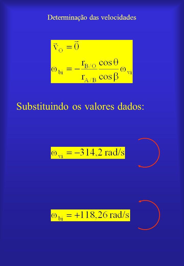 Determinação das acelerações Substituindo os valores dados: