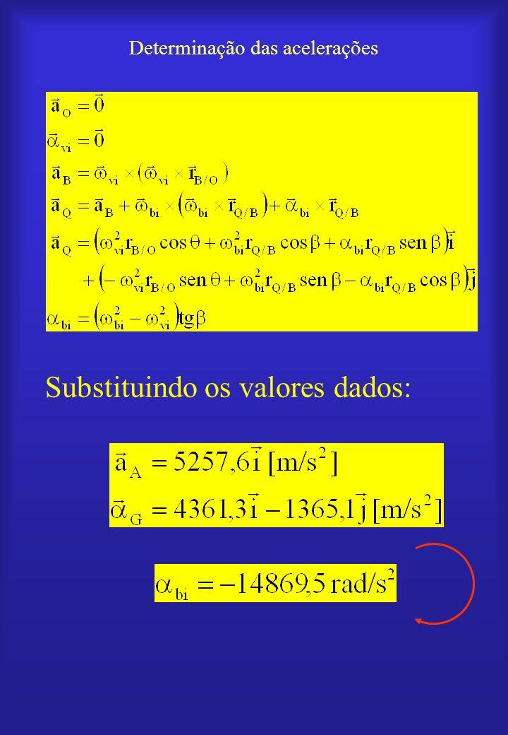 Equação do movimento do pistão