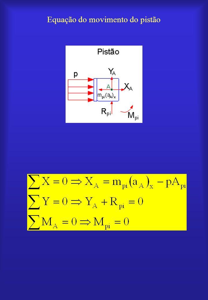 Equação do movimento da biela