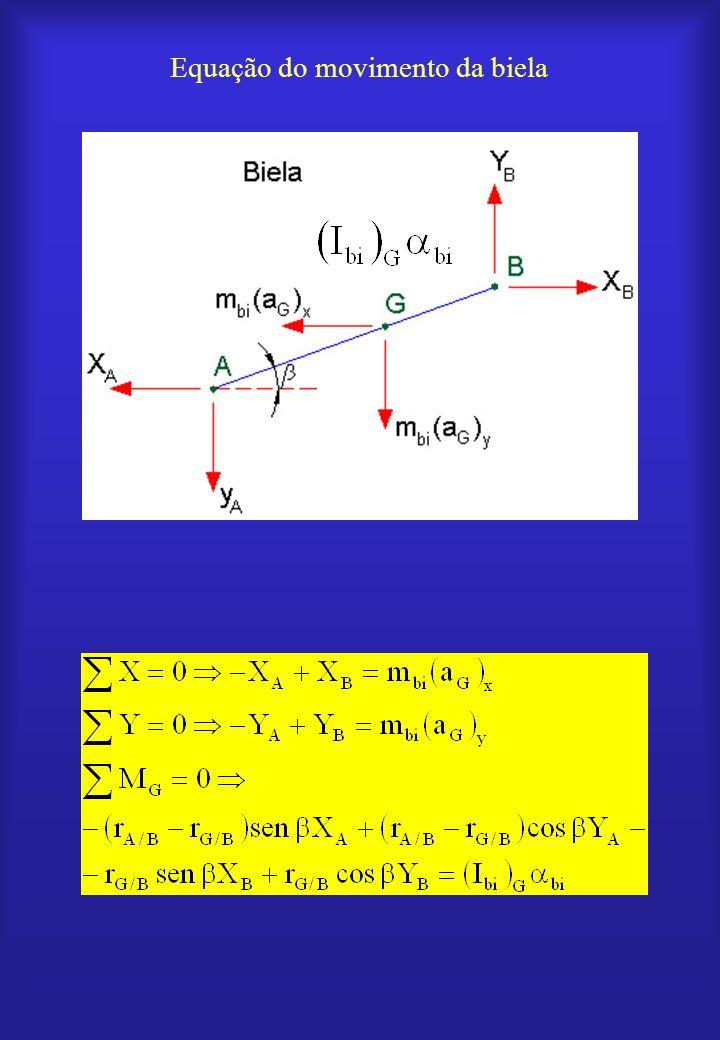 Equação do movimento da manivela