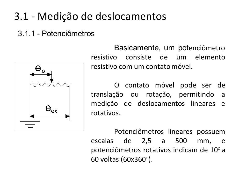 3.1 - Medição de deslocamentos 3.1.1 - Potenciômetros Basicamente, um pot enciômetro resistivo consiste de um elemento resistivo com um contato móvel.