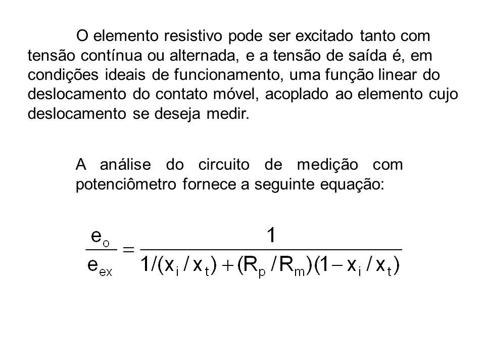 O elemento resistivo pode ser excitado tanto com tensão contínua ou alternada, e a tensão de saída é, em condições ideais de funcionamento, uma função