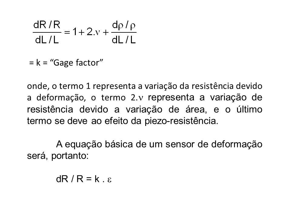 = k = Gage factor onde, o termo 1 representa a variação da resistência devido a deformação, o termo 2. representa a variação de resistência devido a v