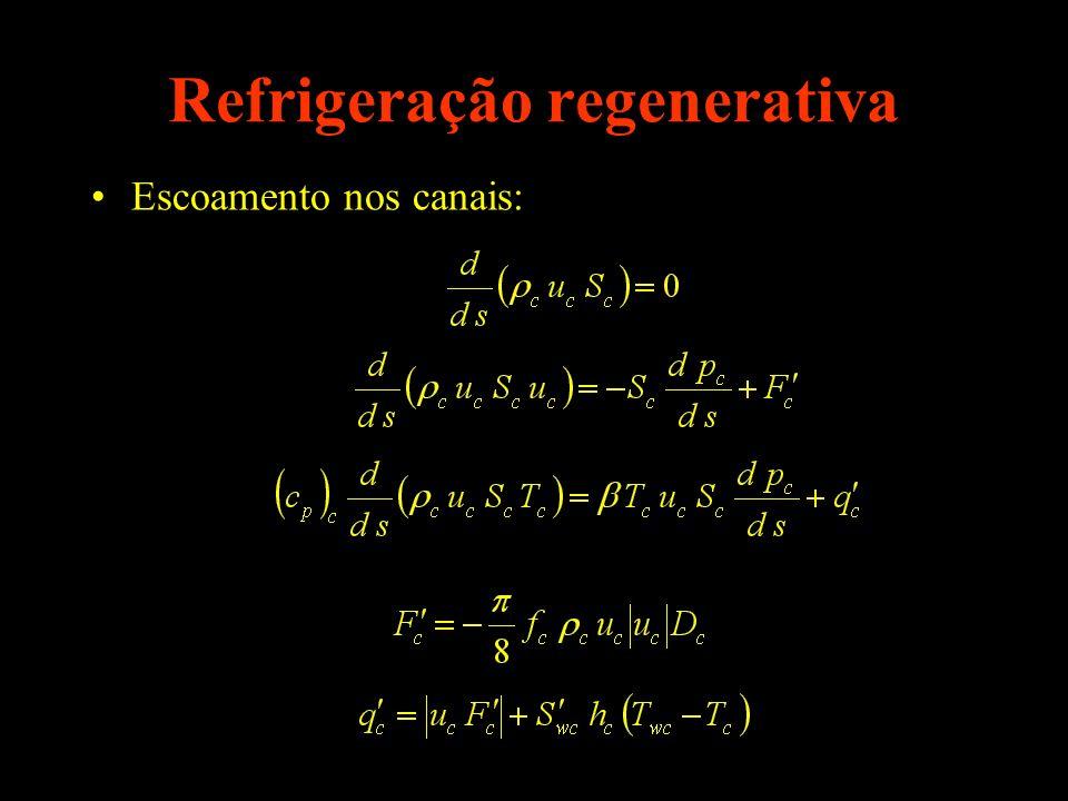 Refrigeração regenerativa Escoamento nos canais: