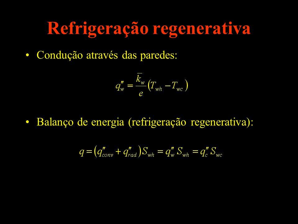 Refrigeração regenerativa Condução através das paredes: Balanço de energia (refrigeração regenerativa):