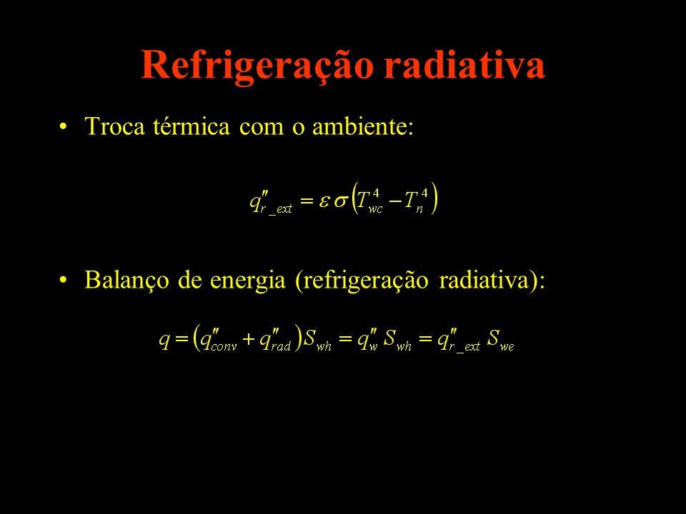 Refrigeração radiativa Troca térmica com o ambiente: Balanço de energia (refrigeração radiativa):